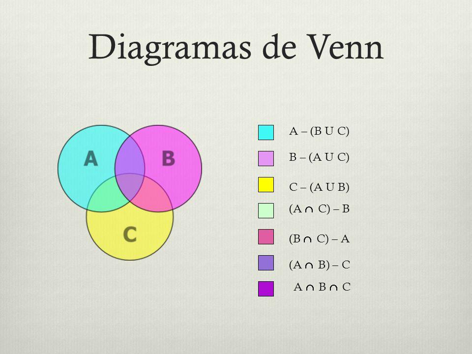 Diagramas de Venn A – (B U C) B – (A U C) C – (A U B) (A  C) – B