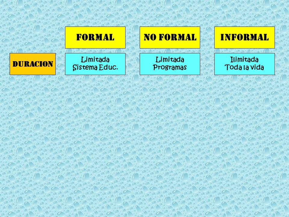 formal No formal informal