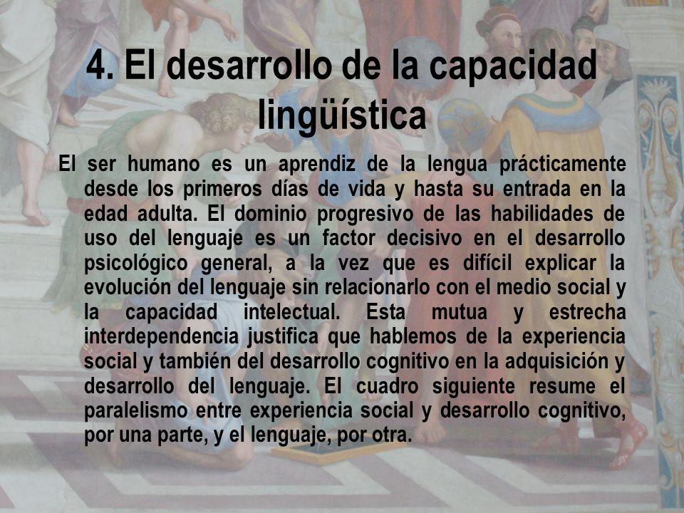 4. El desarrollo de la capacidad lingüística