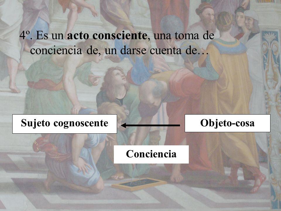 4º. Es un acto consciente, una toma de conciencia de, un darse cuenta de…