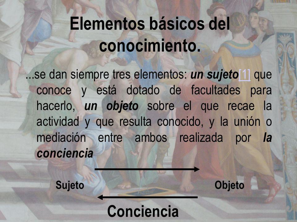 Elementos básicos del conocimiento.
