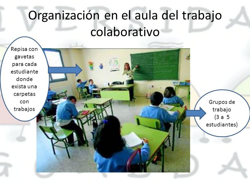 Organización en el aula del trabajo colaborativo