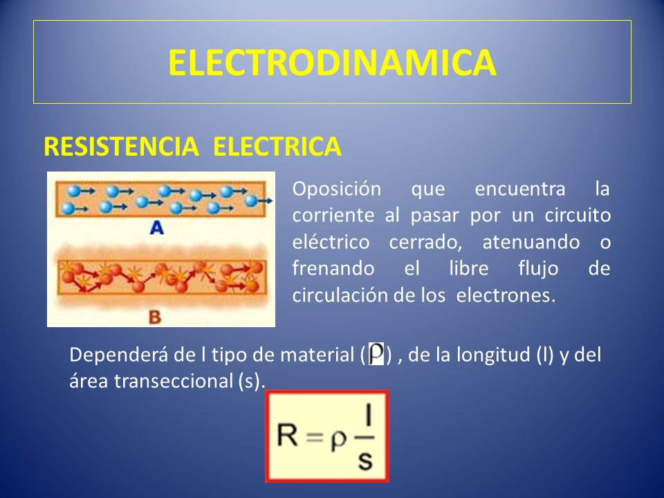 ELECTRODINAMICA RESISTENCIA ELECTRICA