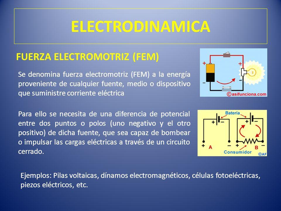 ELECTRODINAMICA FUERZA ELECTROMOTRIZ (FEM)