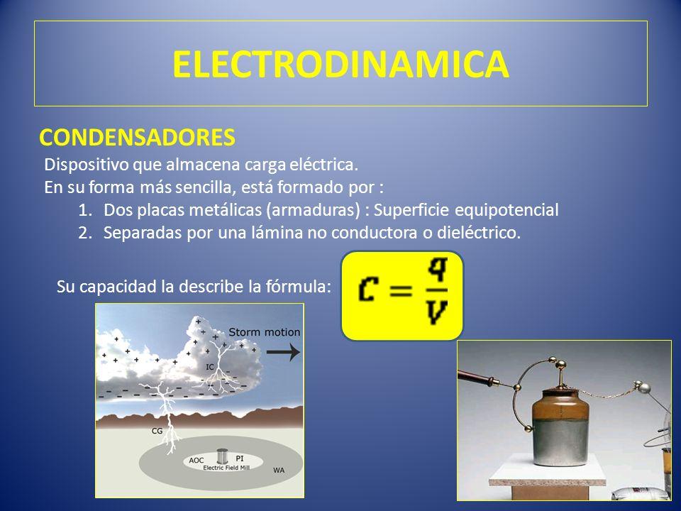 ELECTRODINAMICA CONDENSADORES