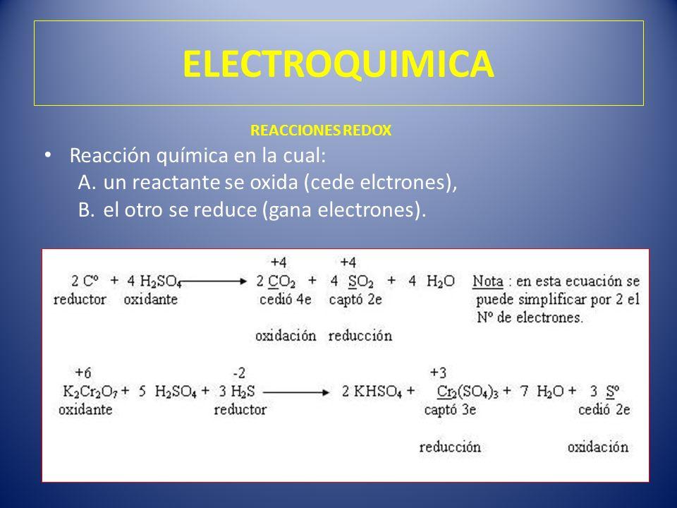 ELECTROQUIMICA Reacción química en la cual: