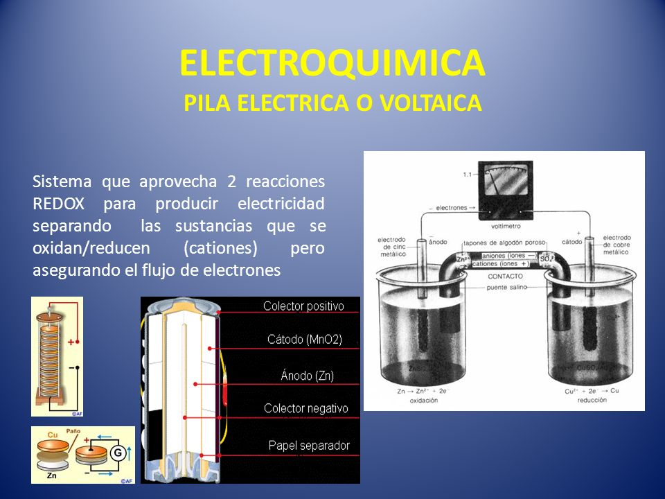 ELECTROQUIMICA PILA ELECTRICA O VOLTAICA