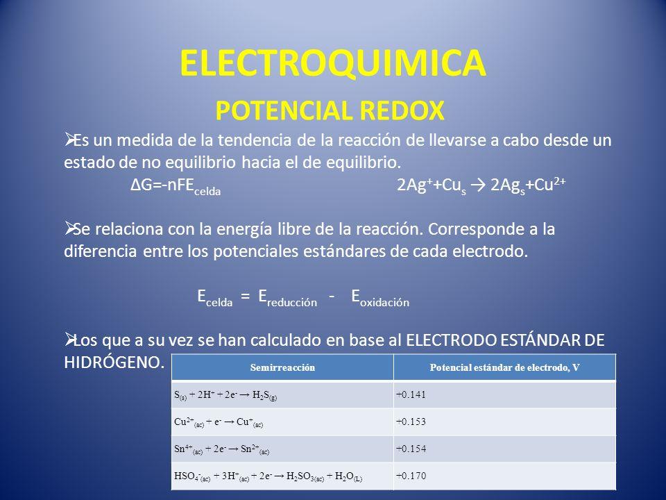 Potencial estándar de electrodo, V