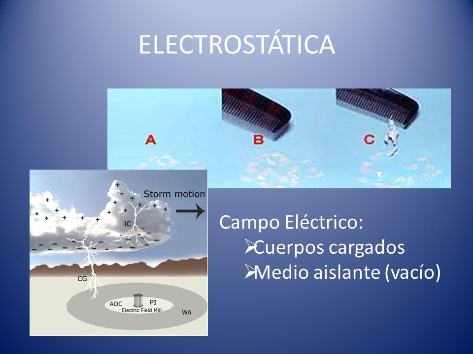 ELECTROSTÁTICA Campo Eléctrico: Cuerpos cargados