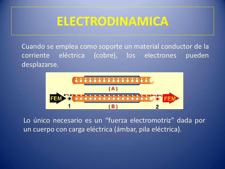 ELECTRODINAMICA Cuando se emplea como soporte un material conductor de la corriente eléctrica (cobre), los electrones pueden desplazarse.