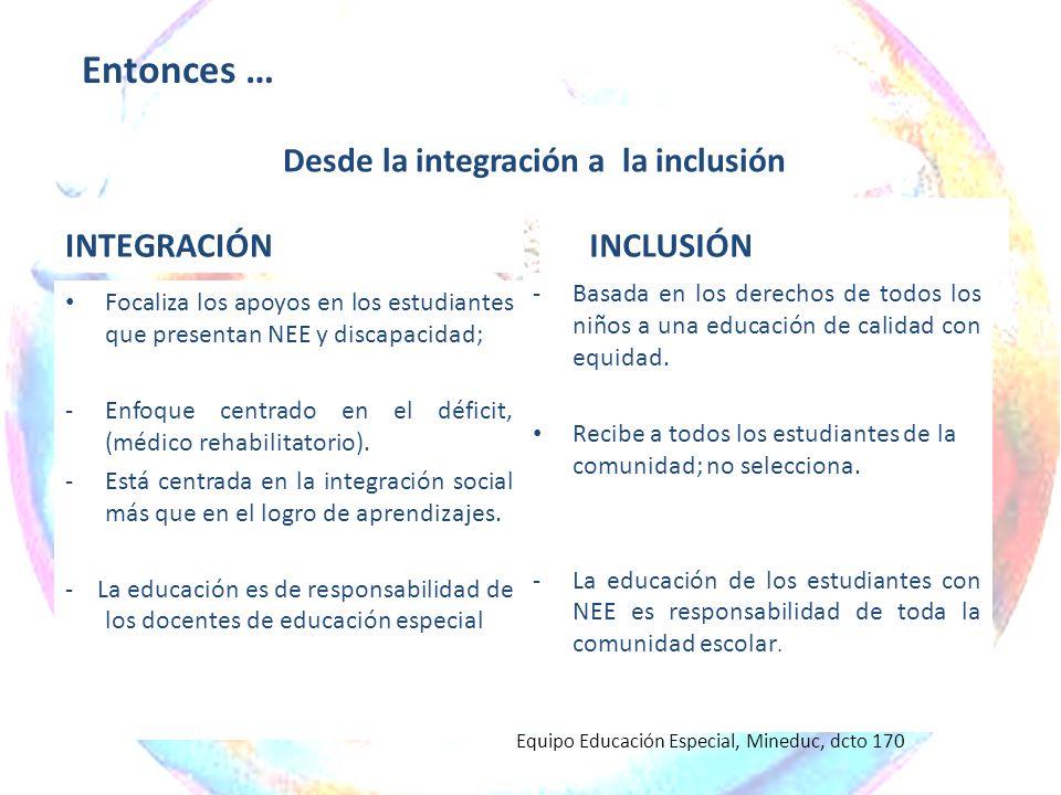 Desde la integración a la inclusión