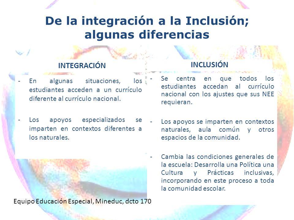 De la integración a la Inclusión; algunas diferencias
