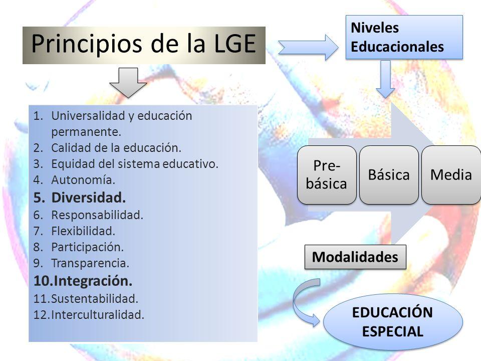 Principios de la LGE Niveles Educacionales Diversidad. Integración.