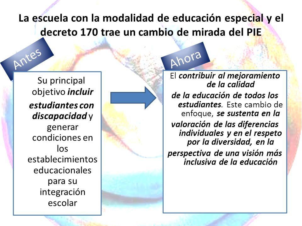perspectiva de una visión más inclusiva de la educación