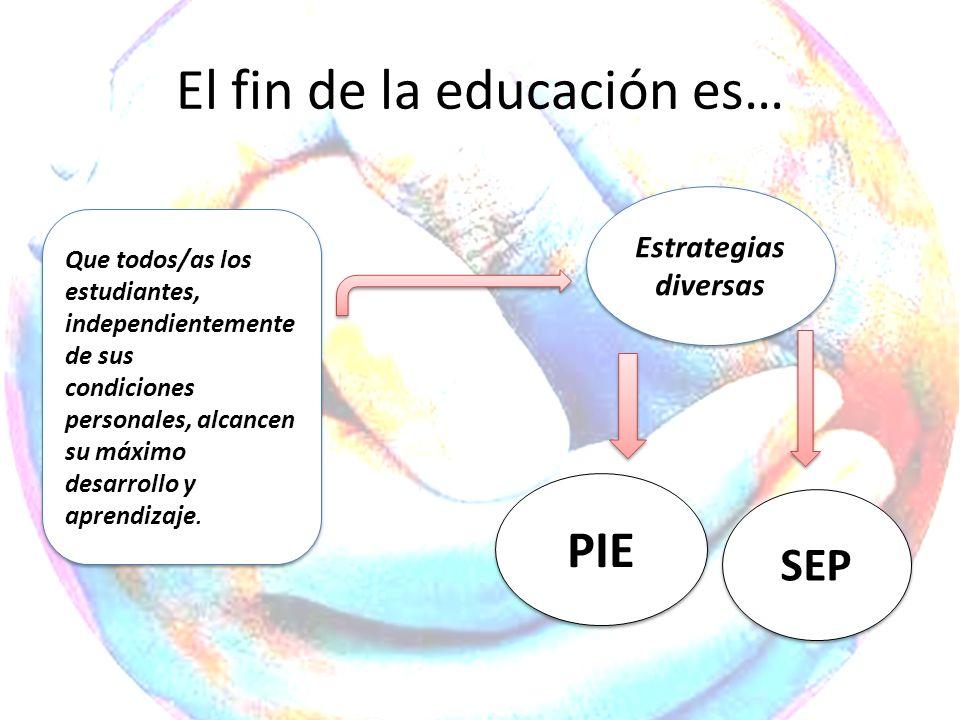 El fin de la educación es…
