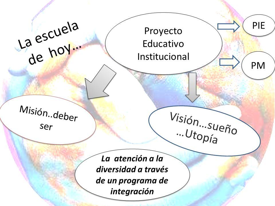 La atención a la diversidad a través de un programa de integración