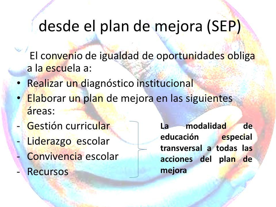 desde el plan de mejora (SEP)