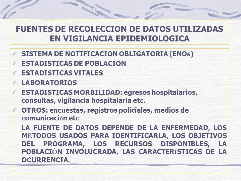FUENTES DE RECOLECCION DE DATOS UTILIZADAS EN VIGILANCIA EPIDEMIOLOGICA