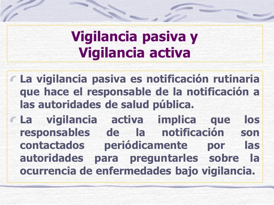 Vigilancia pasiva y Vigilancia activa