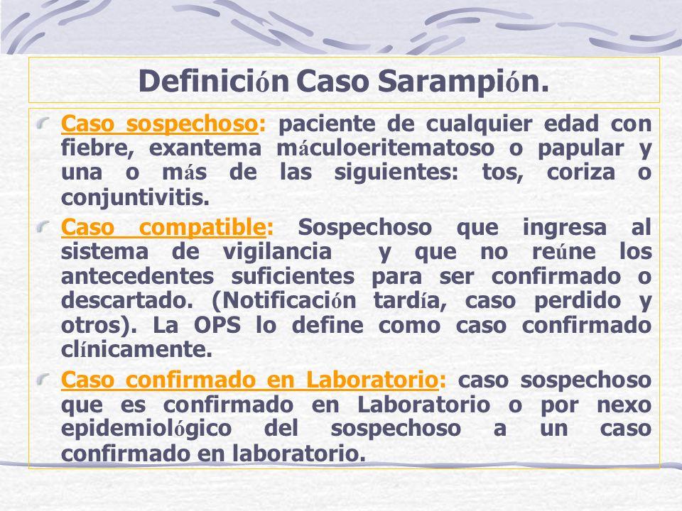 Definición Caso Sarampión.