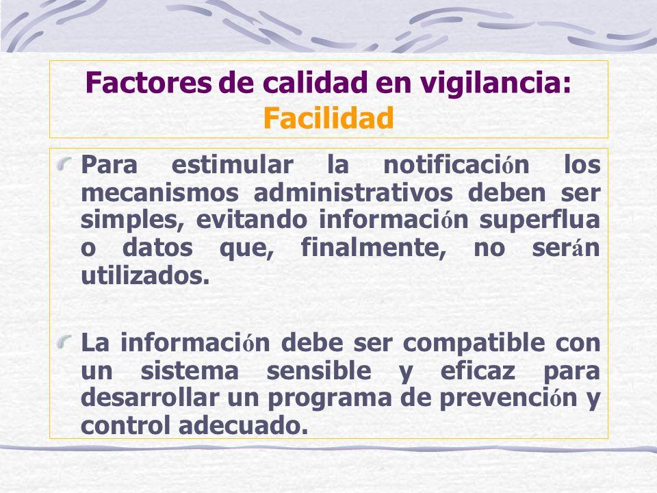 Factores de calidad en vigilancia: Facilidad