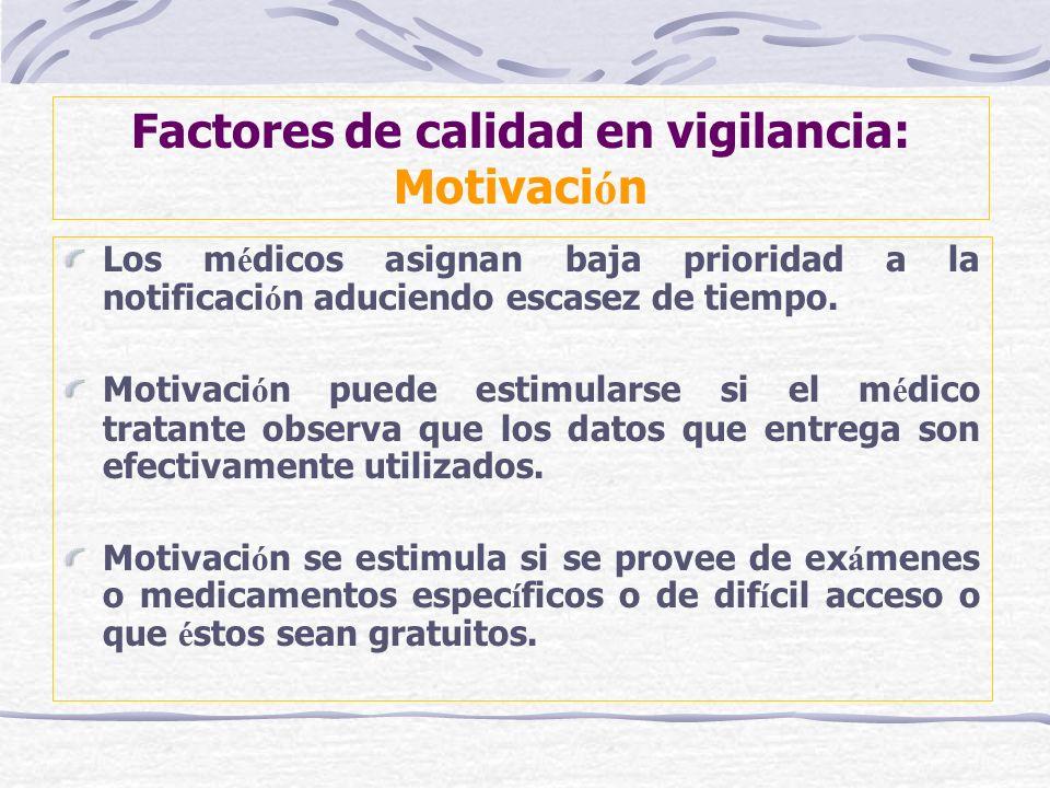Factores de calidad en vigilancia: Motivación