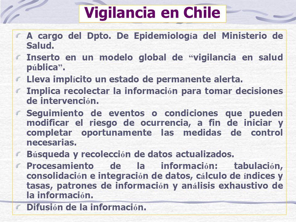 Vigilancia en ChileA cargo del Dpto. De Epidemiología del Ministerio de Salud. Inserto en un modelo global de vigilancia en salud pública .