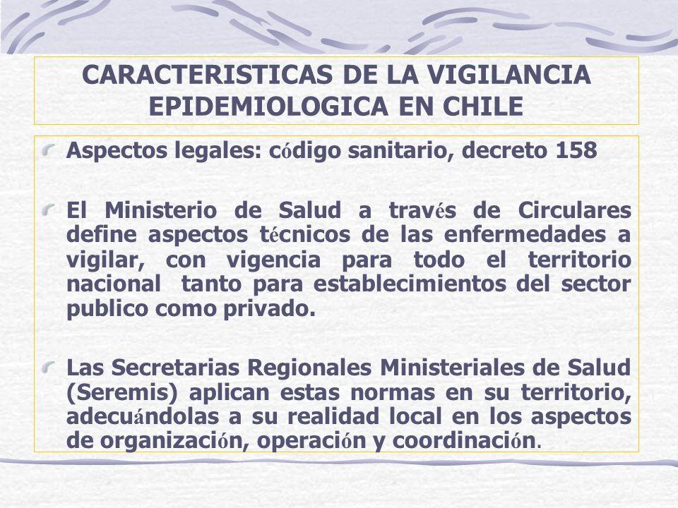 CARACTERISTICAS DE LA VIGILANCIA EPIDEMIOLOGICA EN CHILE