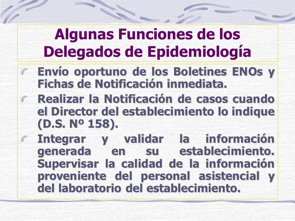 Algunas Funciones de los Delegados de Epidemiología