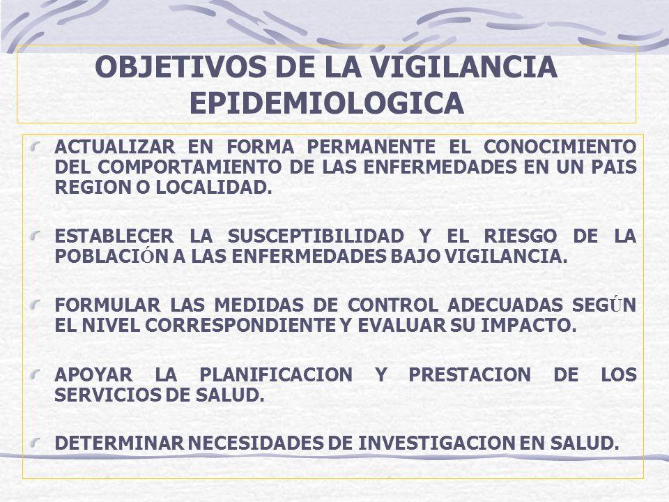OBJETIVOS DE LA VIGILANCIA EPIDEMIOLOGICA