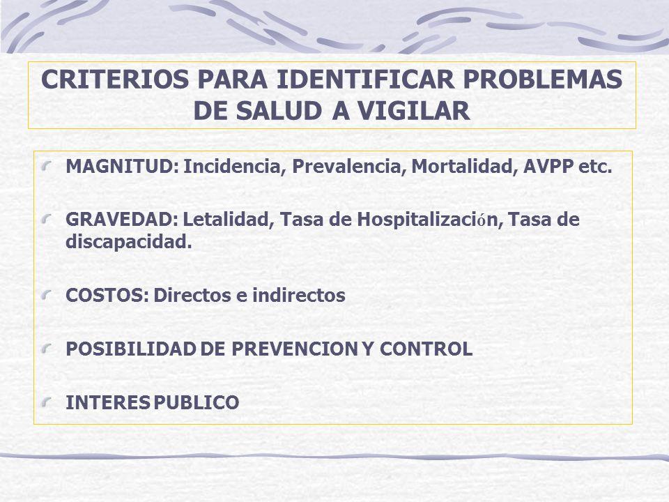 CRITERIOS PARA IDENTIFICAR PROBLEMAS DE SALUD A VIGILAR