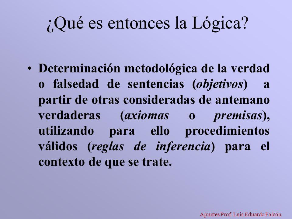 ¿Qué es entonces la Lógica