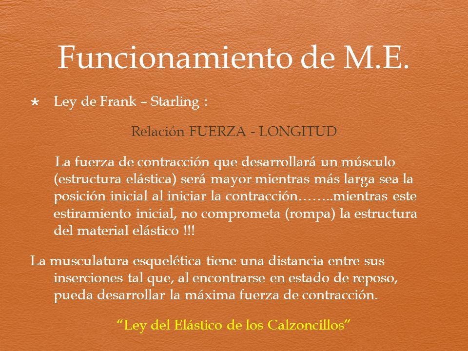 Funcionamiento de M.E. Ley de Frank – Starling :