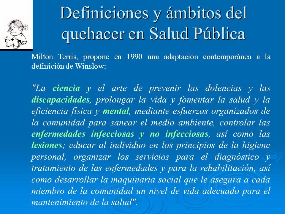 Definiciones y ámbitos del quehacer en Salud Pública