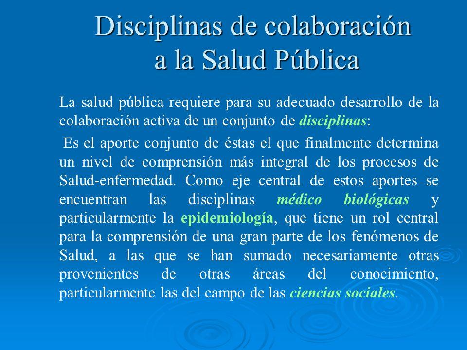 Disciplinas de colaboración
