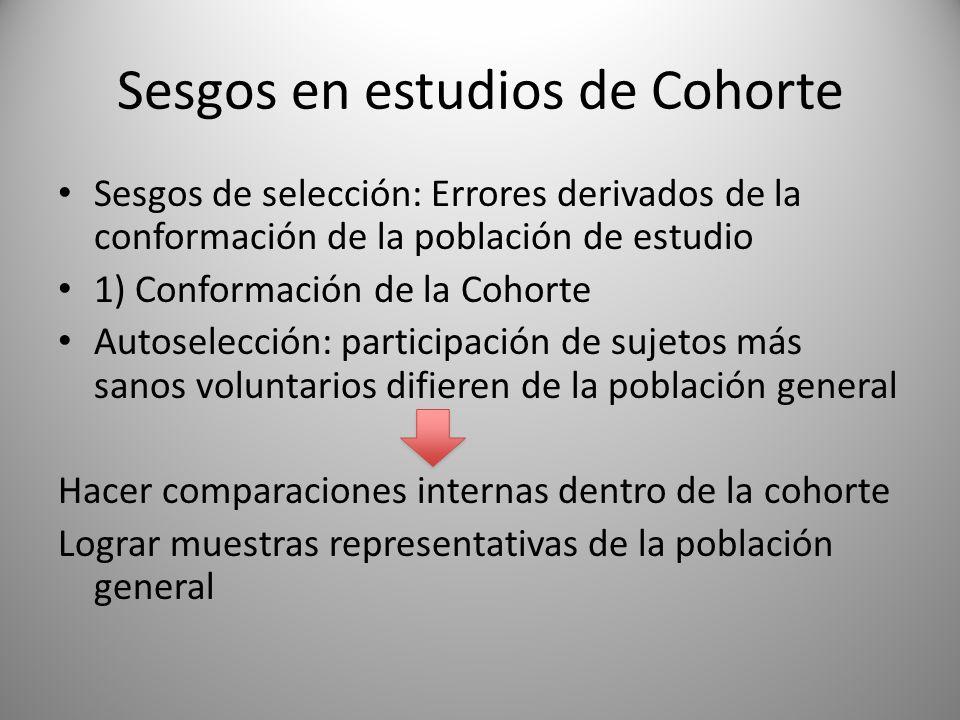 Sesgos en estudios de Cohorte