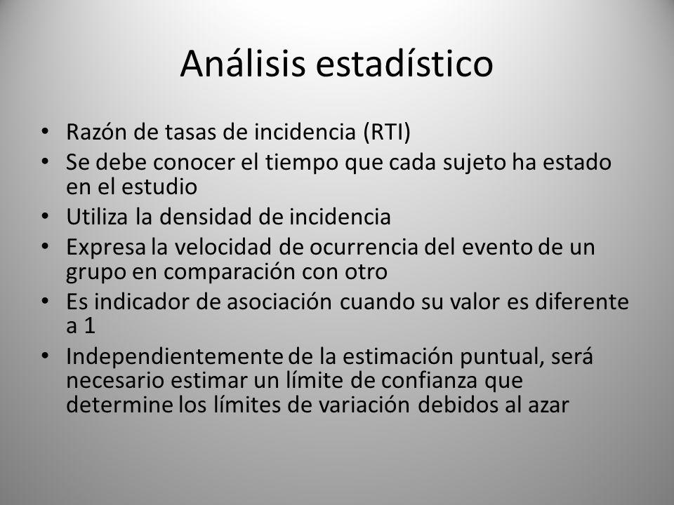 Análisis estadístico Razón de tasas de incidencia (RTI)