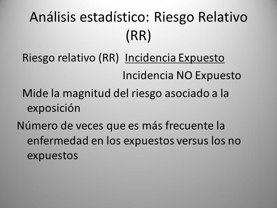 Análisis estadístico: Riesgo Relativo (RR)