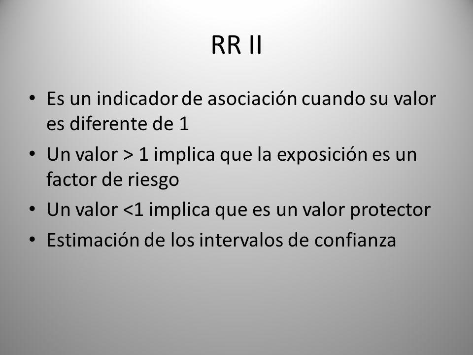 RR II Es un indicador de asociación cuando su valor es diferente de 1