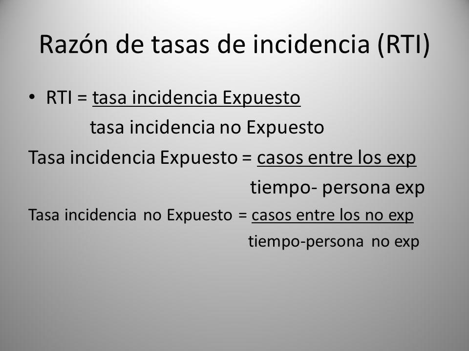 Razón de tasas de incidencia (RTI)