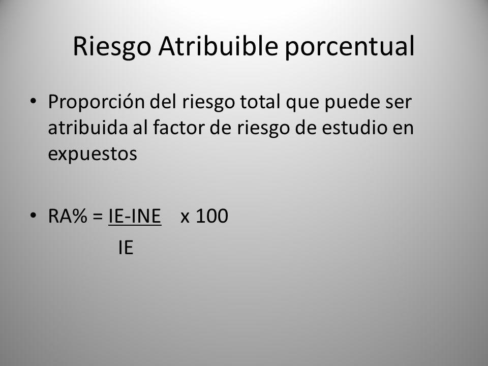 Riesgo Atribuible porcentual