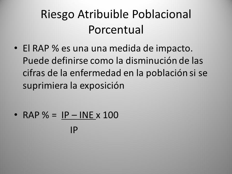 Riesgo Atribuible Poblacional Porcentual