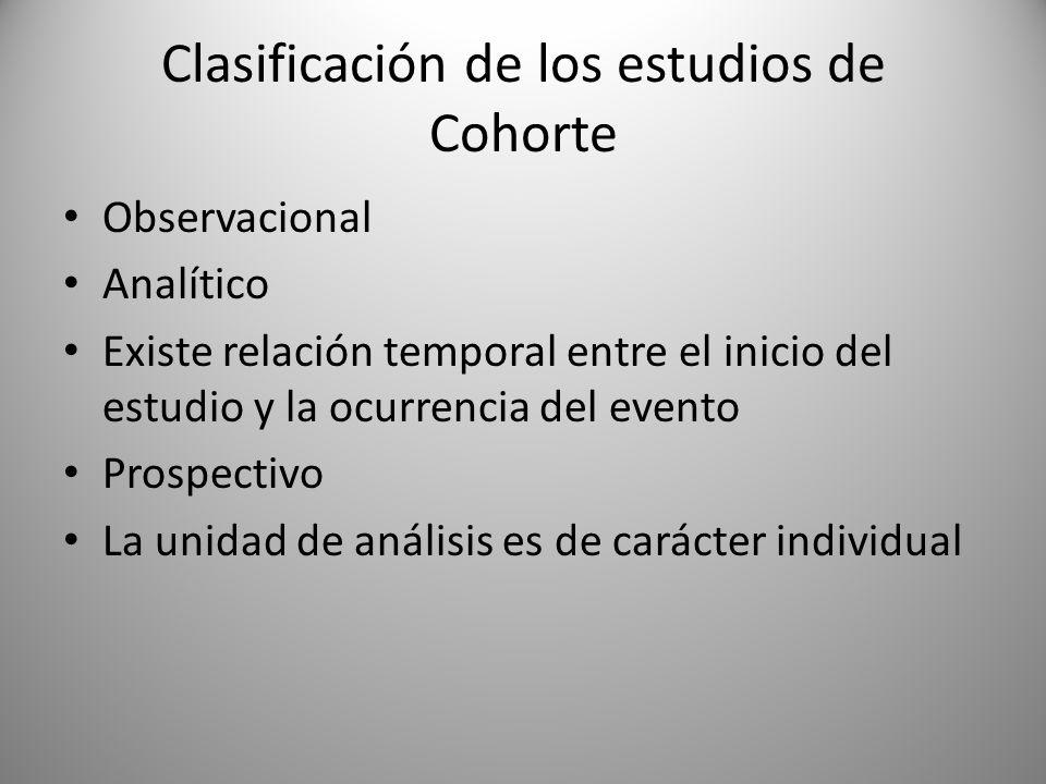 Clasificación de los estudios de Cohorte