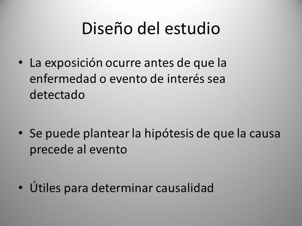 Diseño del estudio La exposición ocurre antes de que la enfermedad o evento de interés sea detectado.