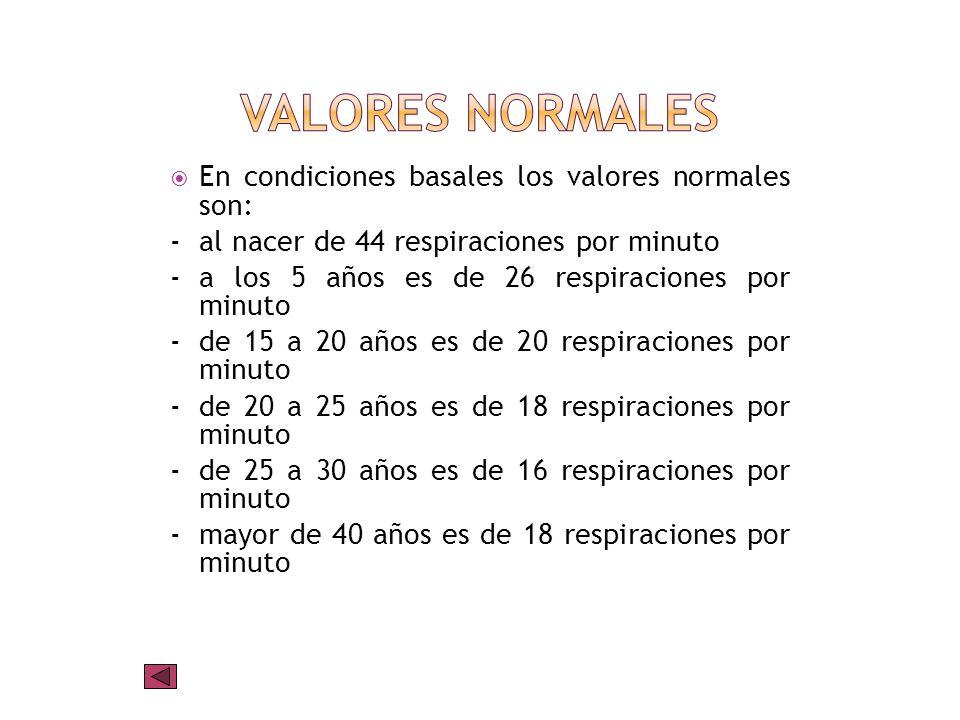 Valores normales En condiciones basales los valores normales son: