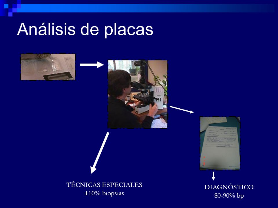 Análisis de placas TÉCNICAS ESPECIALES DIAGNÓSTICO ±10% biopsias