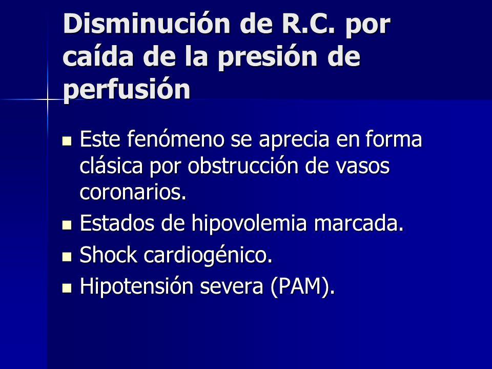 Disminución de R.C. por caída de la presión de perfusión