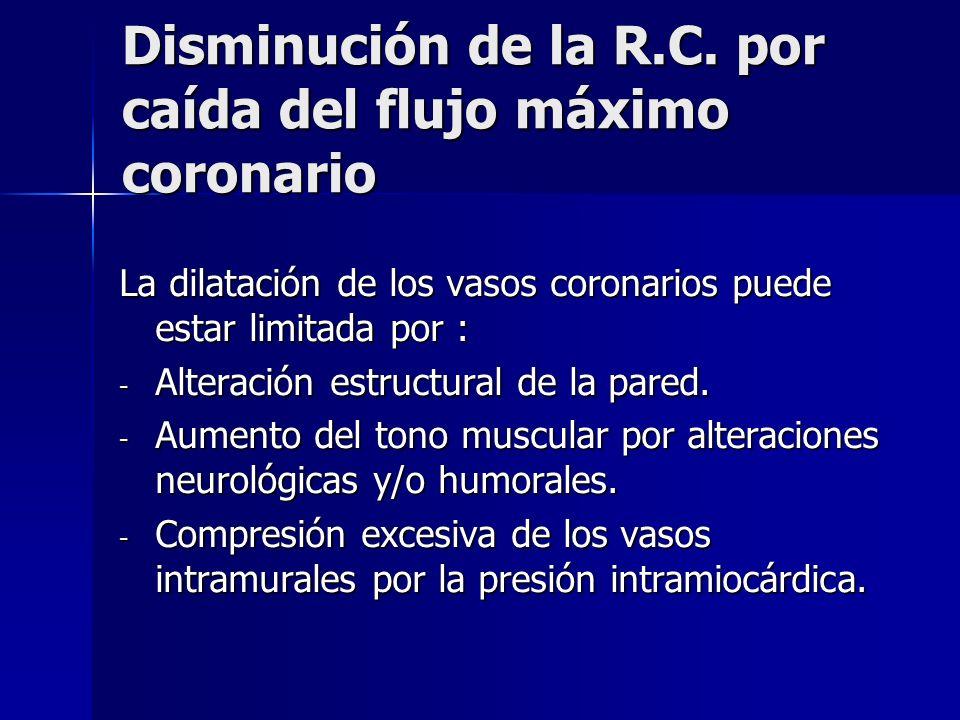 Disminución de la R.C. por caída del flujo máximo coronario
