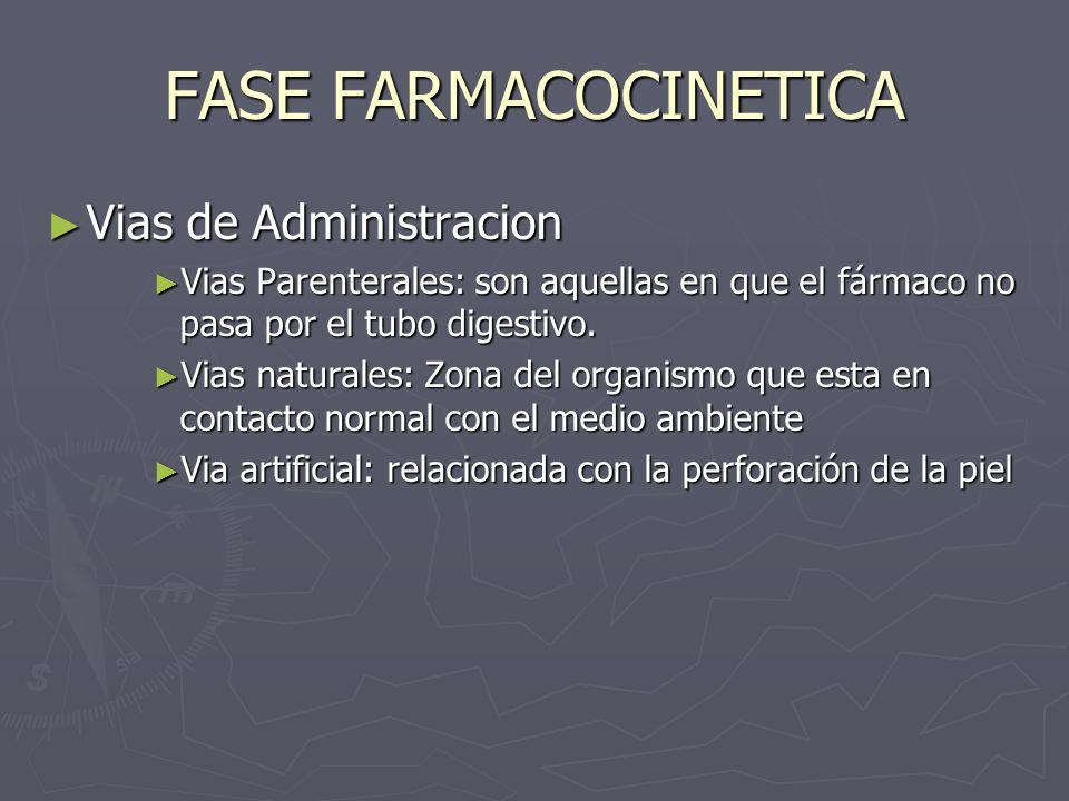FASE FARMACOCINETICA Vias de Administracion