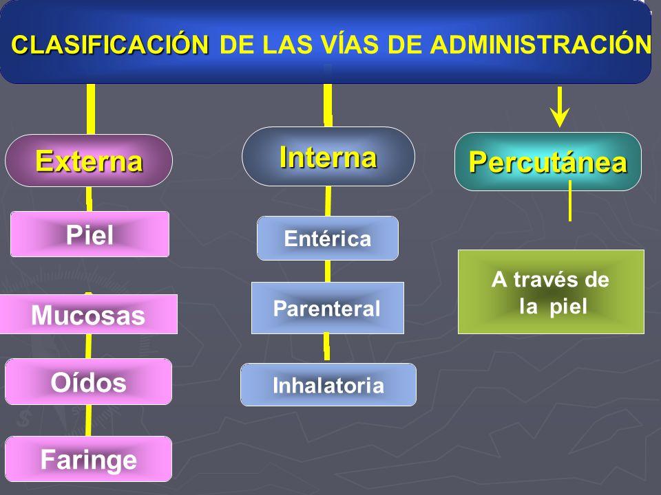 CLASIFICACIÓN DE LAS VÍAS DE ADMINISTRACIÓN: